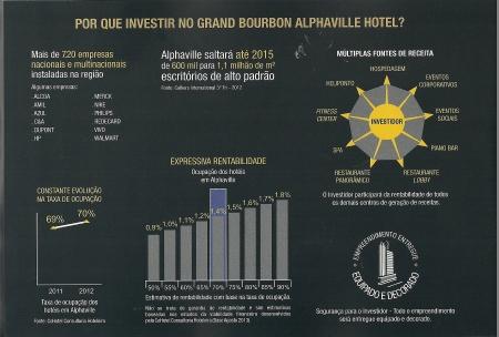 Por Que Investir no Grand Bourbon Alphaville Hotel?